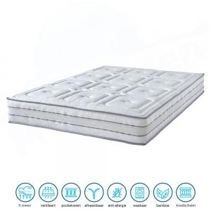 nieuw koudschuim pocketvering matras